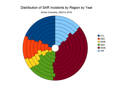 Distribution of SAR Incidents in BC