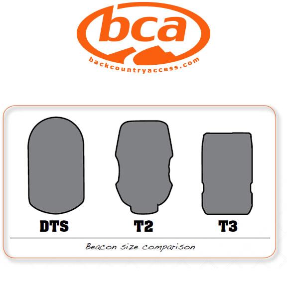 BCA-Tracker3-Beacon-size-comparison_L